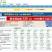 多多软件站ddooo.com – 网站排行榜